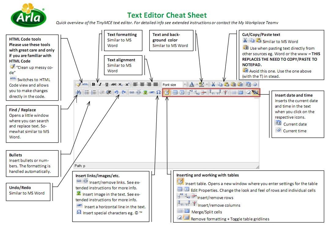 Esempio di tutorial per l'uso dell'editor dei contenuti del CMS intranet