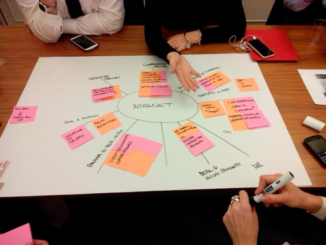 Intranet_content_strategy_condivisa