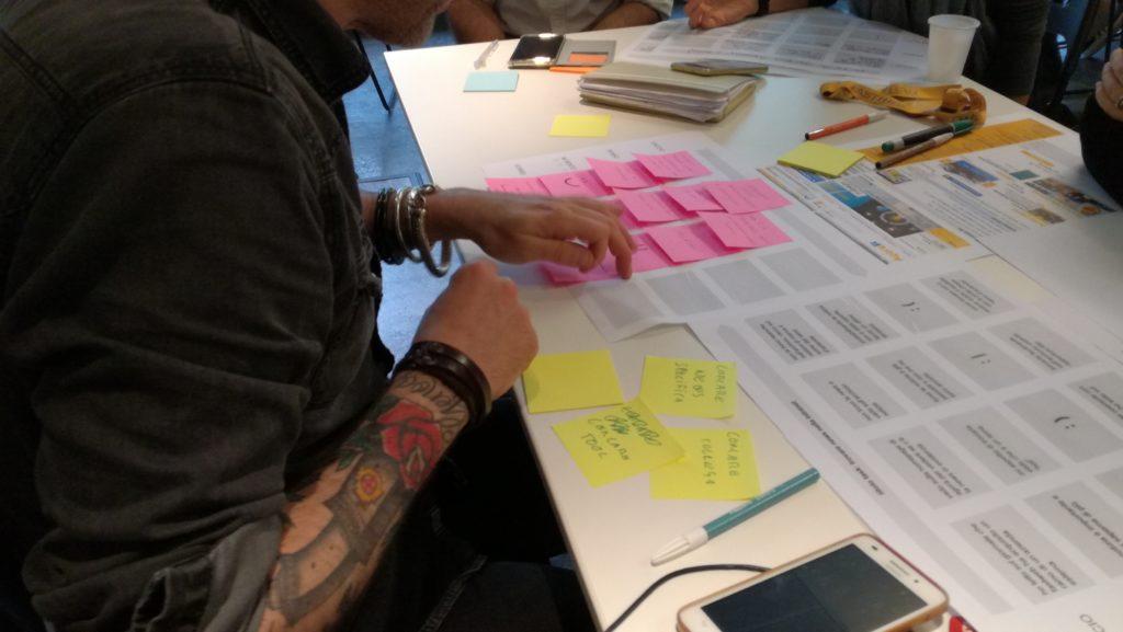 Design partecipativo intranet
