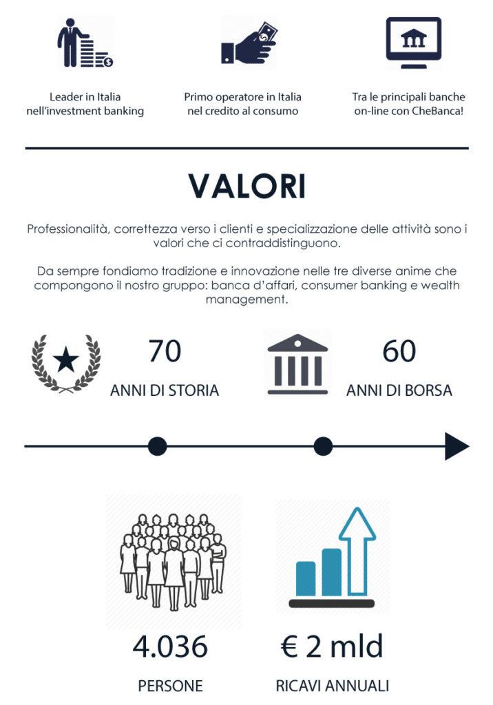 Infografica_esempio