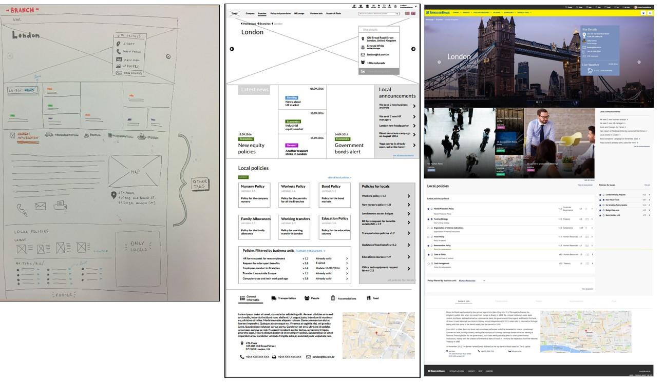 visual_design_intranet