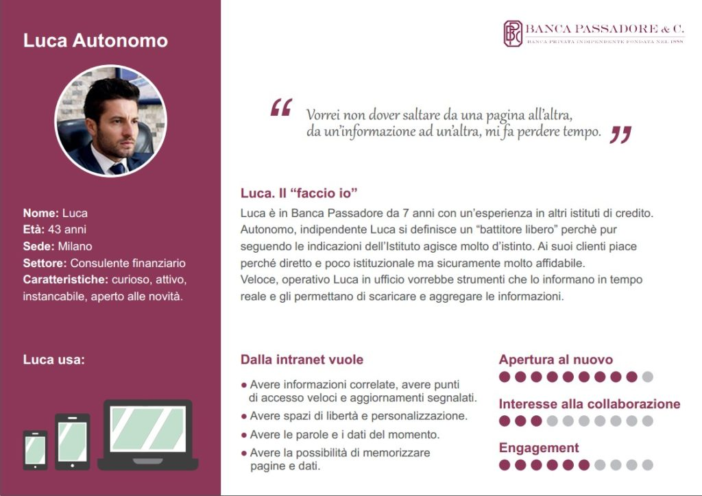 Personas_intranet01_[intranet_management]