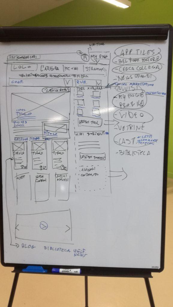 Sketiching intranet_2