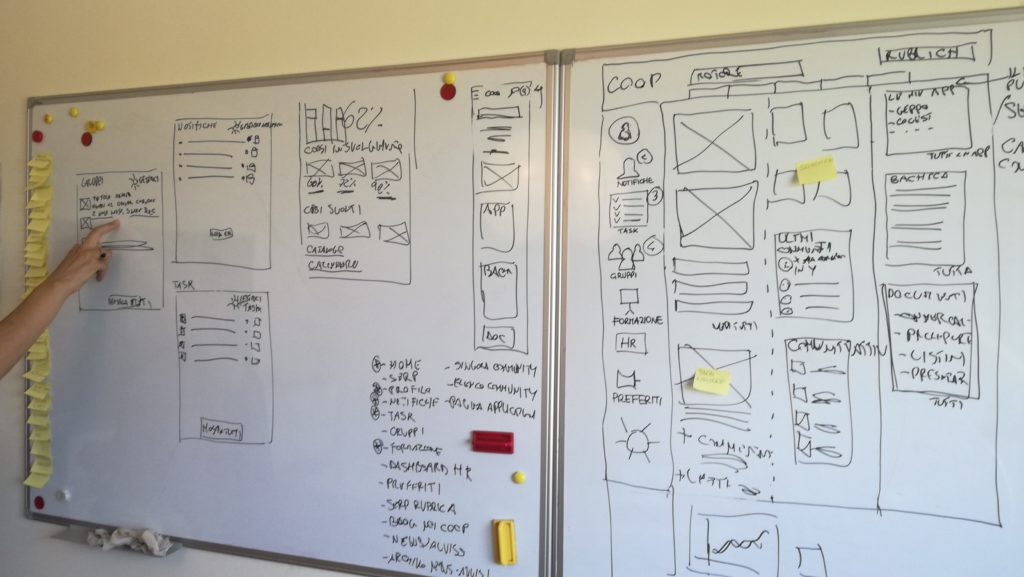 Sketching intranet