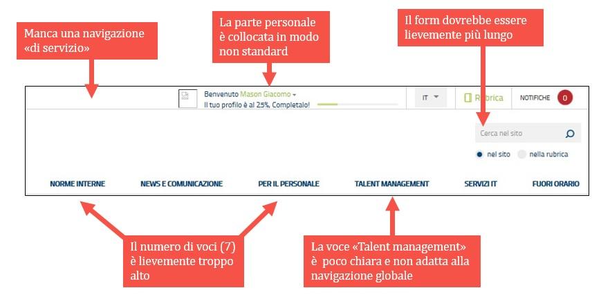 intranet_assessment_02_[intranet_management]