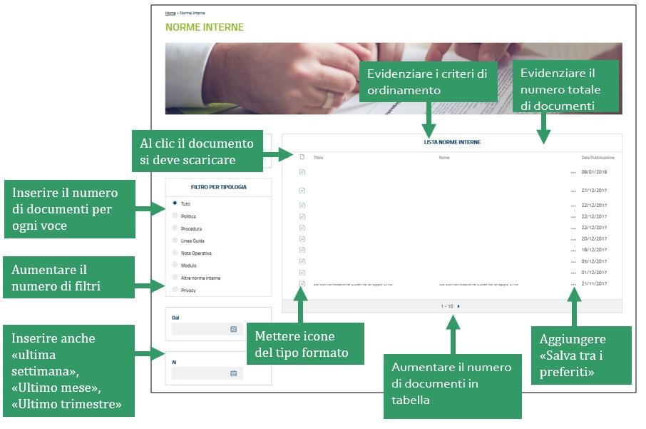 intranet_assessment_03_[intranet_management]