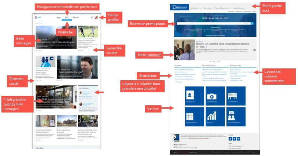 intranet_benchmark02_[intranet_management]